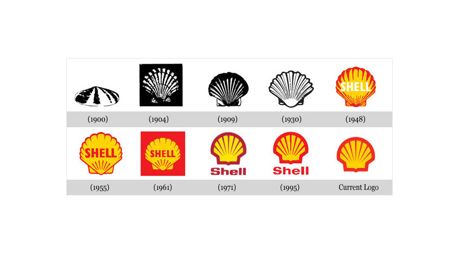 Shell - Historie of Famous Logos