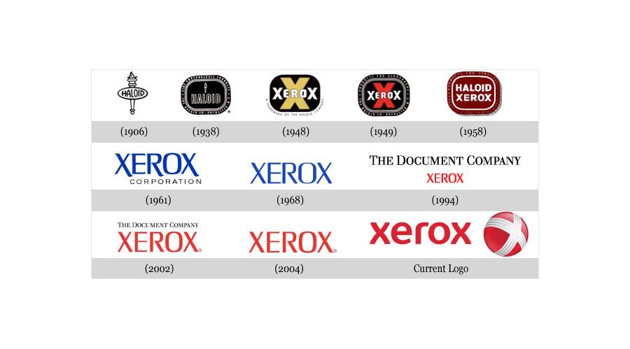 XEROX - Historie of Famous Logos