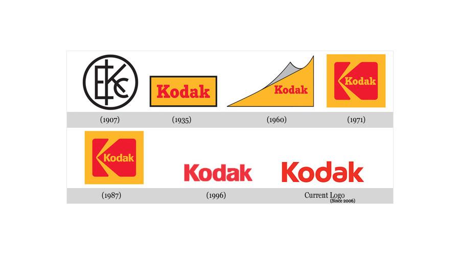 Kodak - Historie of Famous Logos