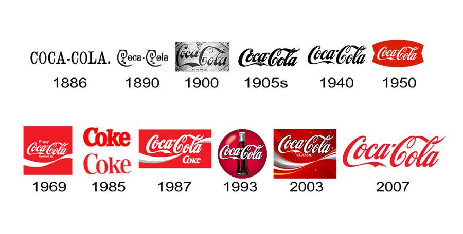 Coca Cola - Historie of Famous Logos