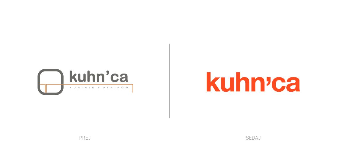 kuhnca logo - prej in sedaj